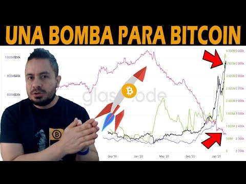Bitcoin pirkti vienoje rinkoje parduoda kitoje rinkoje