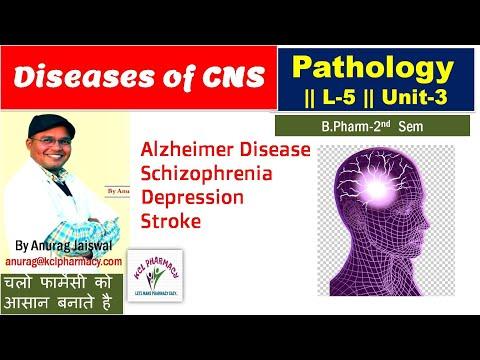 Respiratory papillomatosis scholarly articles