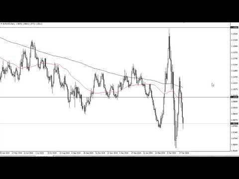 EUR/USD and GBP/USD Forecast — April 6th 2020