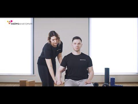 Черепно-мозговые травмы — Упражнения
