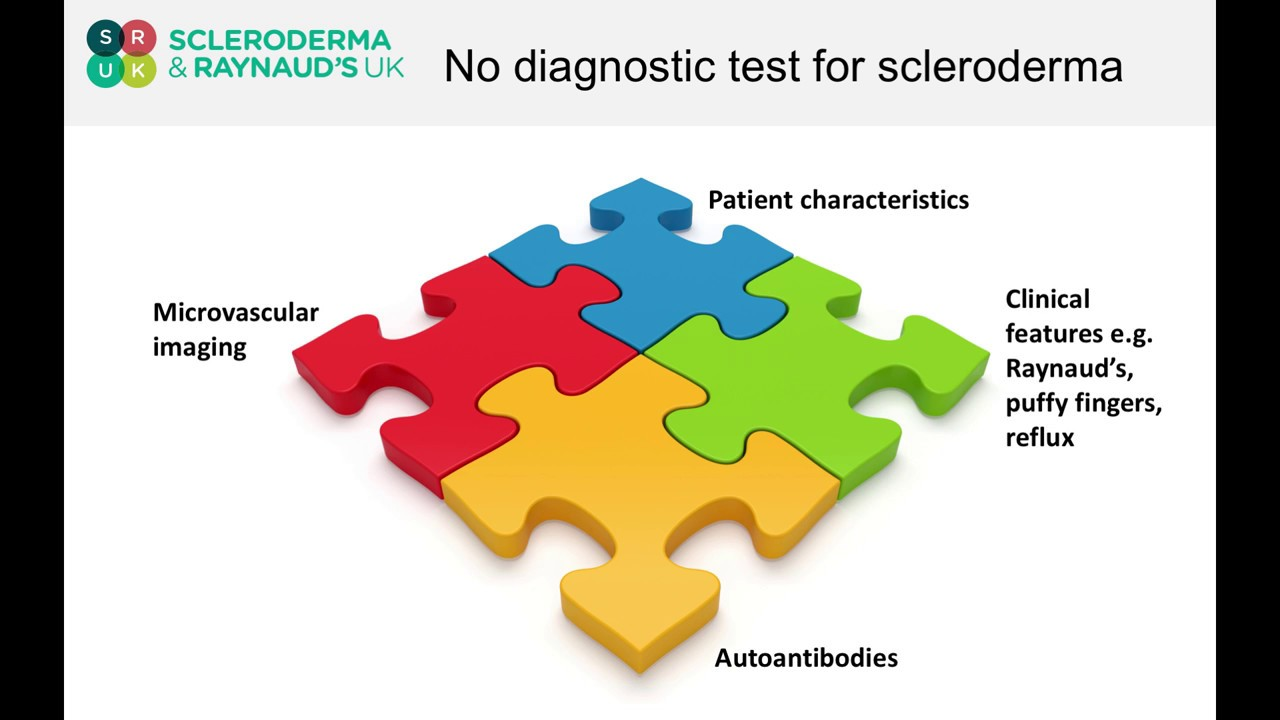 Dr John Pauling talks on tests for scleroderma