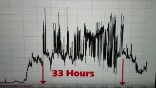 "Breaking: ""33 Hours Of Radiation Wave Nibiru Winds"""