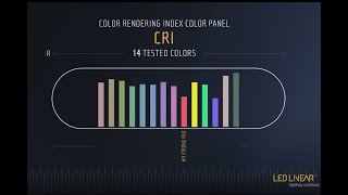 LED Linear Color Rendering