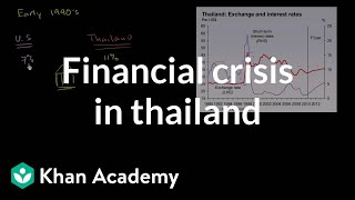 Financial Crisis in Thailand Caused by Speculative Attack