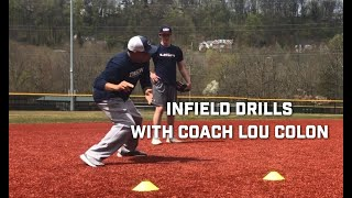 Baseball infield drills with Lou Colon