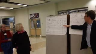 Arlington County Board, School Board Results (5/13/17)