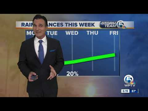 South Florida weather 9/15/19