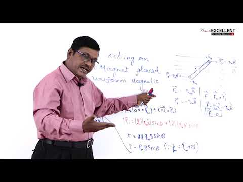 Magnetic effect of electric current 2