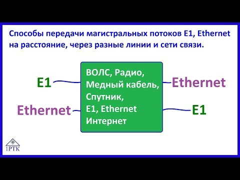 Как передать потоки Е1, Ethernet на расстояние, через разные линии, и сети связи.