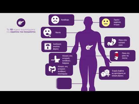 Ζάχαρη στη βιοχημική ανάλυση του αίματος