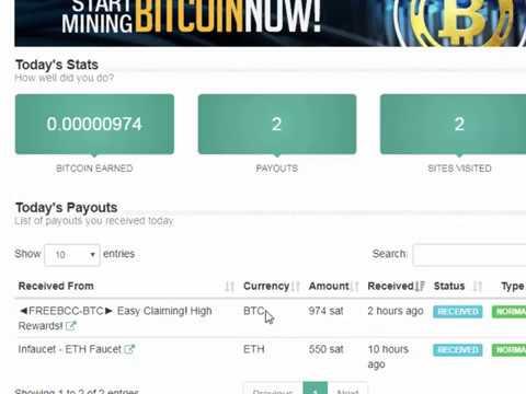 Bitcoin ora grafico