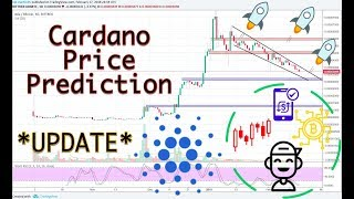 Cardano (ADA/BTC): Technical Analysis Update!