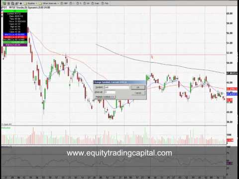 david  green april 25 day trading chat room final