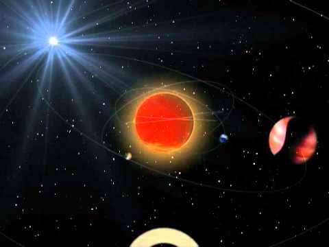 planets b