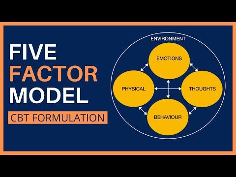 CBT: Five Factor Model