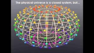 The Universal Pattern TORUS