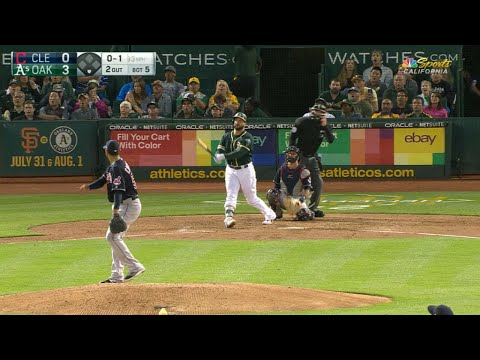 CLE@OAK: Gray's scoreless outing leads A's past Tribe