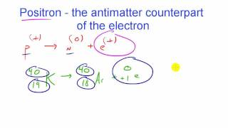 Chemistry Lesson - 20 - Positron Emissions and Anti-matter!
