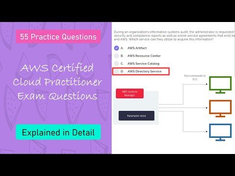 The ULTIMATE!! AWS Certified Cloud Practitioner Exam Questions ...