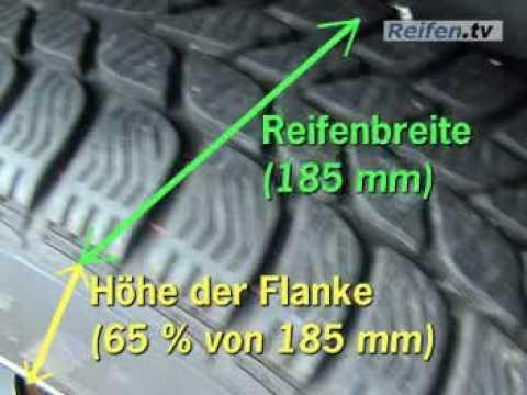 Kennungen & Maßeinheiten von Reifen