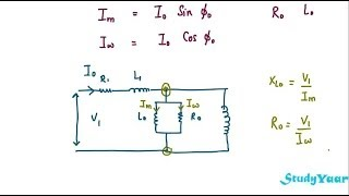 Transformers -  Open Circuit and Short Circuit Tests