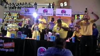 Taco Bell Soft Taco Eating Championship Overview thumbnail