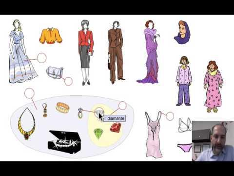 17. Vocabolario: Abbigliamento da donna