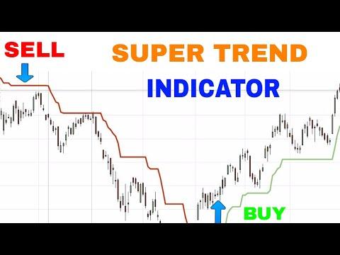 Segnali di trading tempo reale
