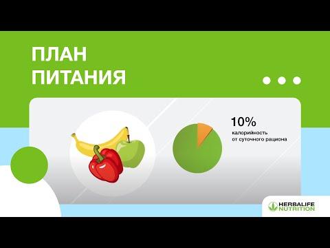 Как можно похудеть с помощью спирулины