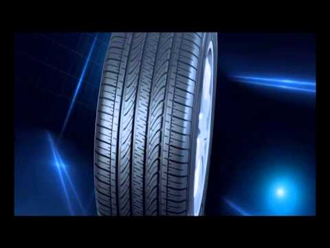 How Buying The Right Car Tyres Can Save You Money