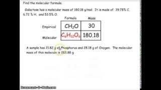CH 10 CHEMISTRY MOLECULAR FORMULAS