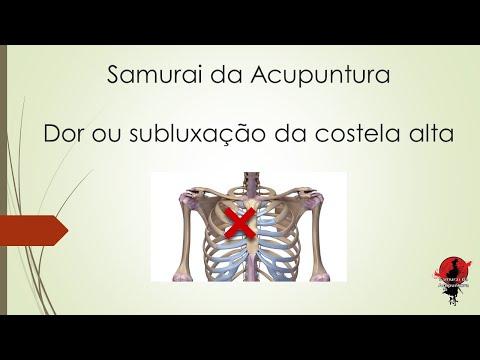 Tratamentul bursitei articulației cotului cu dimexidum