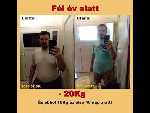 A férfiak egészségi fogyása 40 év felett