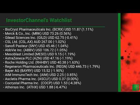 InvestorChannel's Covid-19 Watchlist Update for Wednesday, March, 03, 2021, 16:00 EST