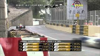 Formula_Masters - Macau2013 Formula Masters China Series Full Race