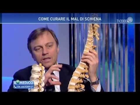 Lingorgo in reparto di petto di una spina dorsale