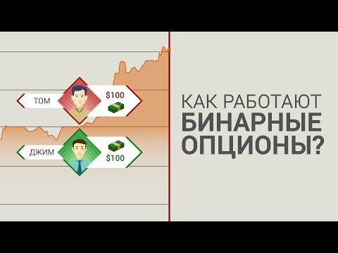 Бинарные опционы стратегия iq option