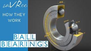 tt02b bearings - मुफ्त ऑनलाइन वीडियो