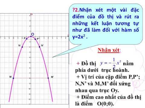 Đại số 9 - Bài: Đồ thị của hàm số y = ax2 ( a khác 0)