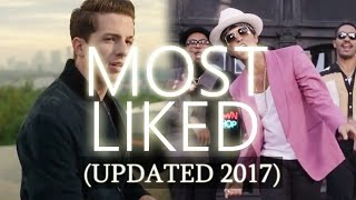 Top 50 Most Liked Songs Of All Time (March 2017)