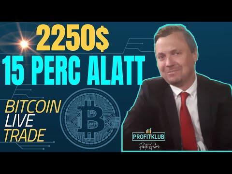 A legjobb fiat a crypto exchange-hez
