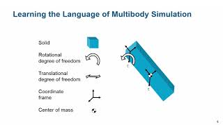 Physical Modeling Tutorial, Part 6: Introduction to Multibody Simulation