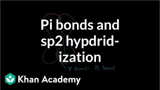 Pi bonds and sp2 Hybridized Orbitals