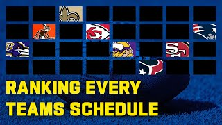 Every Team's Strength of Schedule from Easiest to Hardest