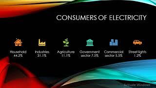 ENERGY CRISIS  Analysis Of Pakistan   | RM| URDU| HINDI