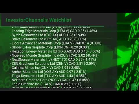 InvestorChannel's Graphite Watchlist Update for Friday, Fe ... Thumbnail