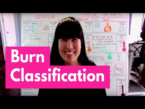 Burn Classification (Part 1/2)