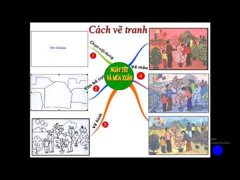 Khối 6 - Mĩ thuật - Bài 22 - Vẽ tranh đề tài Ngày tết và mùa xuân