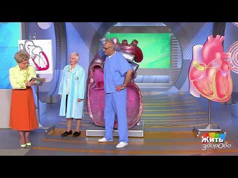 Артериальная гипертония патофизиология