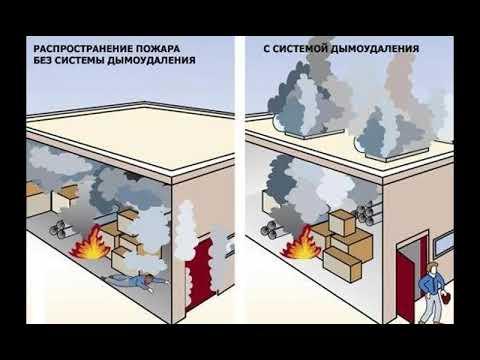 Что такое системы дымоудаления? ЕВРОСЕРВИС Как устроены дымоотводы в зданиях!